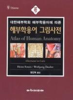 해부학용어 그림사전 Atlas of Human Anatomy