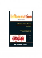 Inflammation in dentistry( 5판 )