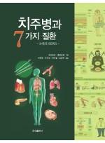 치주병과7가지질환-8개의NEWS-
