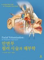 안면부 필러시술과 해부학(양장)